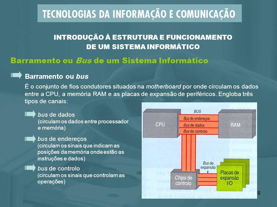 18 Barramento ou Bus de um Sistema Informático Barramento ou bus É o conjunto de fios condutores situados na motherboard por onde circulam os dados en