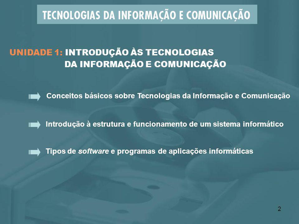 2 UNIDADE 1: INTRODUÇÃO ÀS TECNOLOGIAS DA INFORMAÇÃO E COMUNICAÇÃO Conceitos básicos sobre Tecnologias da Informação e Comunicação Introdução à estrut