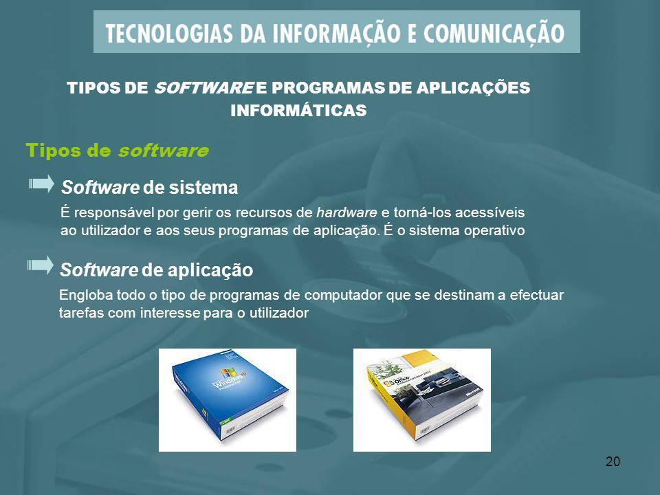 20 TIPOS DE SOFTWARE E PROGRAMAS DE APLICAÇÕES INFORMÁTICAS Tipos de software Software de aplicação Engloba todo o tipo de programas de computador que