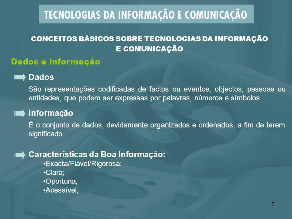 6 Dados e informação CONCEITOS BÁSICOS SOBRE TECNOLOGIAS DA INFORMAÇÃO E COMUNICAÇÃO Imagens; símbolos; fotografias; ilustrações; documentos; etc.