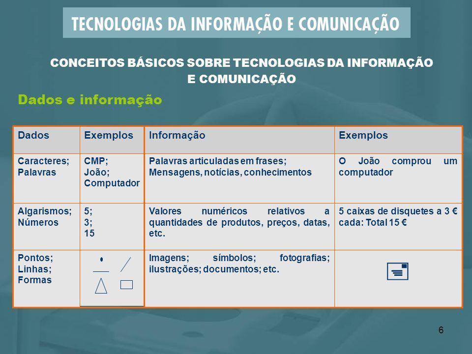 6 Dados e informação CONCEITOS BÁSICOS SOBRE TECNOLOGIAS DA INFORMAÇÃO E COMUNICAÇÃO Imagens; símbolos; fotografias; ilustrações; documentos; etc. Pon