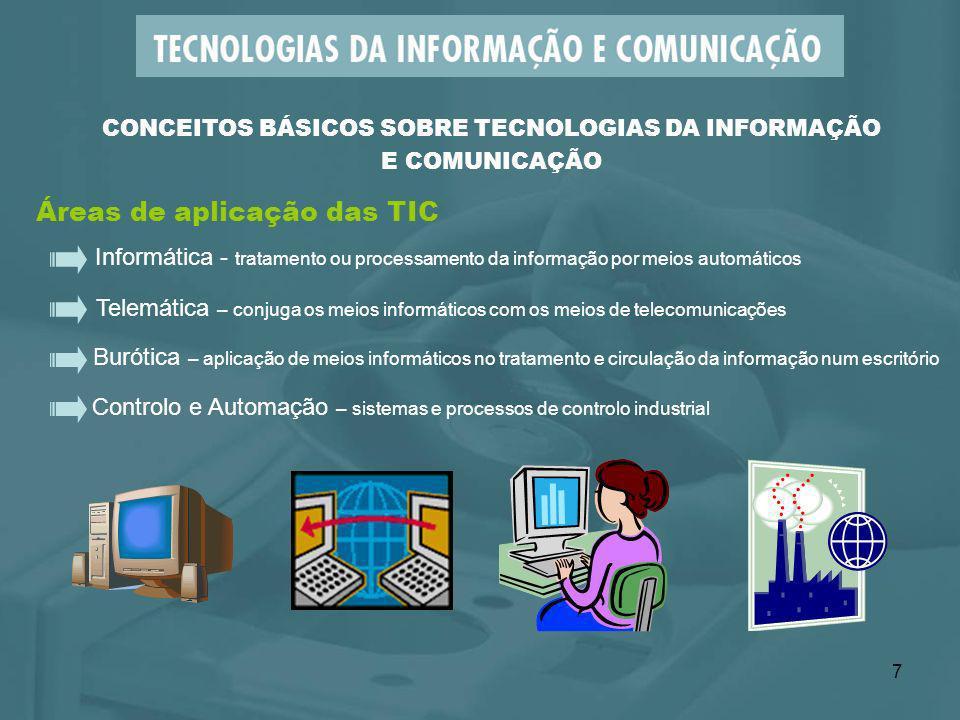 7 Áreas de aplicação das TIC Informática - tratamento ou processamento da informação por meios automáticos Burótica – aplicação de meios informáticos