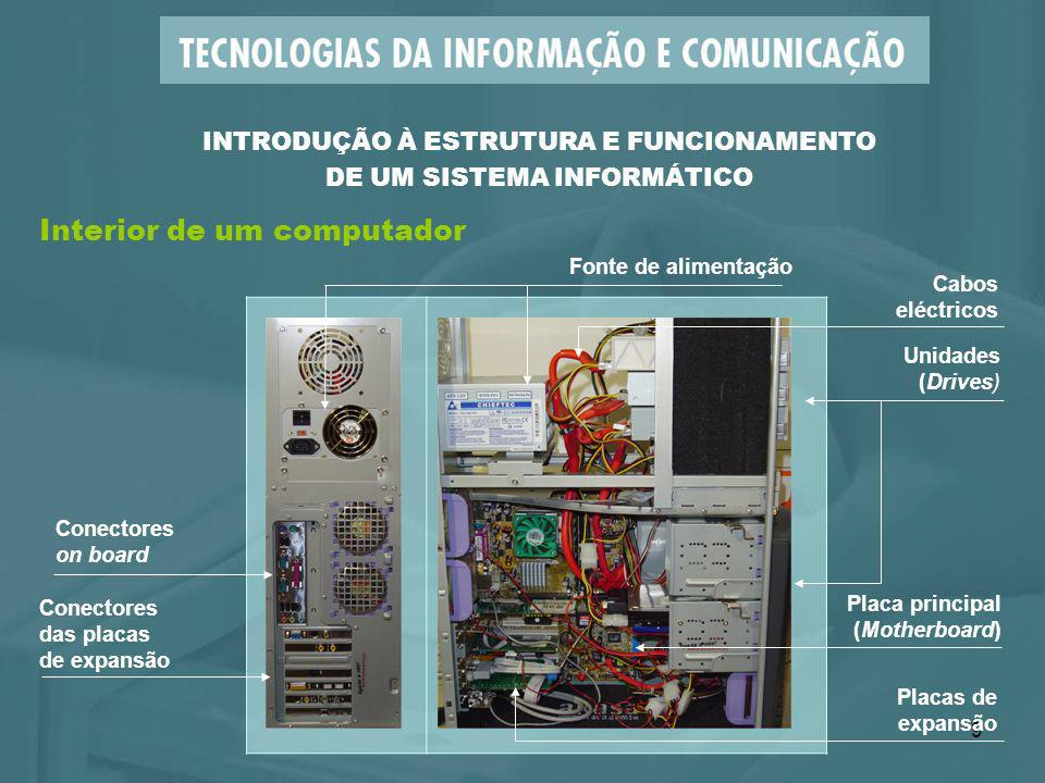 10 Estrutura básica de um sistema informático Dispositivos de entrada (Input) Memória ou dispositivos de armazenamento Unidade Central de Processamento (CPU) Dispositivos de saída (Output) INTRODUÇÃO À ESTRUTURA E FUNCIONAMENTO DE UM SISTEMA INFORMÁTICO