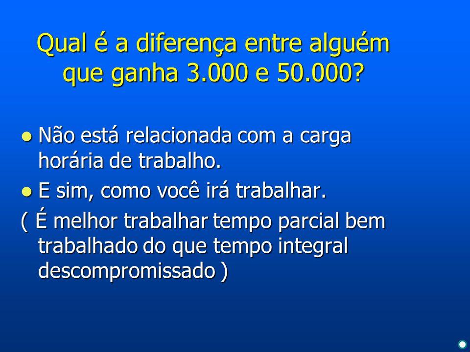 Qual é a diferença entre alguém que ganha 3.000 e 50.000.