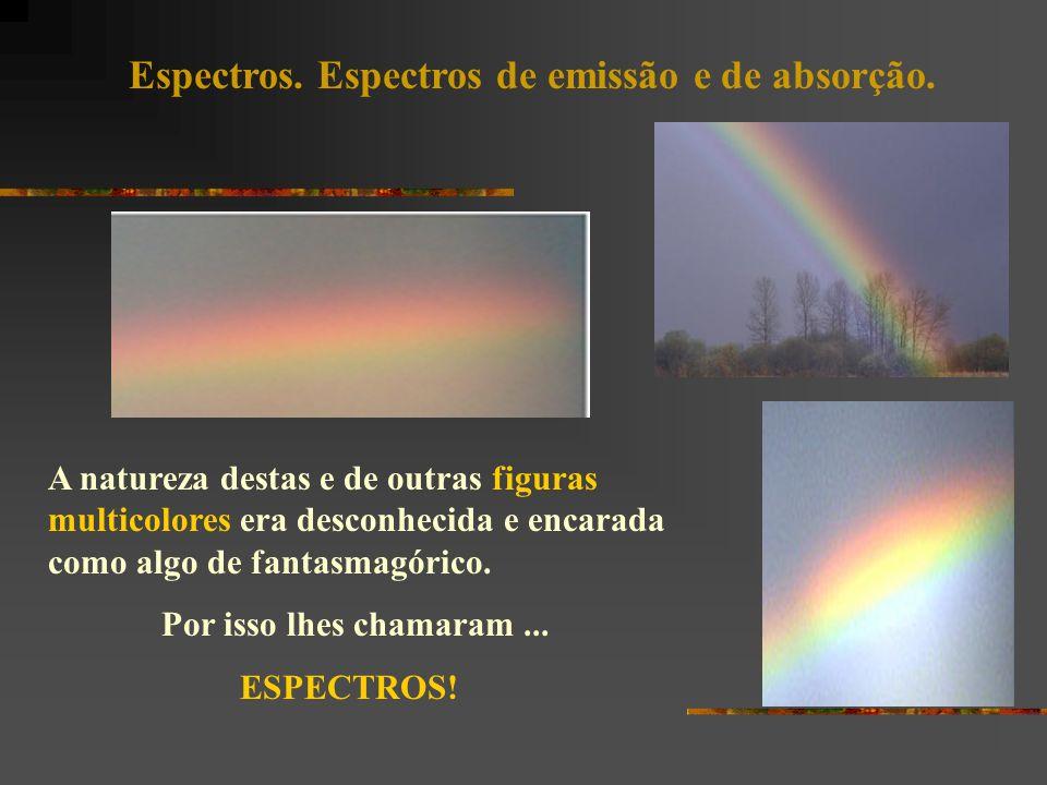 O arco-íris foi o primeiro espectro observado.Resulta da decomposição da luz branca.