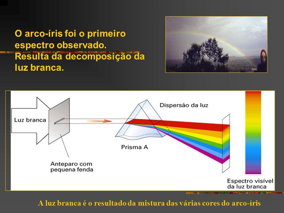 O arco-íris foi o primeiro espectro observado. Resulta da decomposição da luz branca. A luz branca é o resultado da mistura das várias cores do arco-í