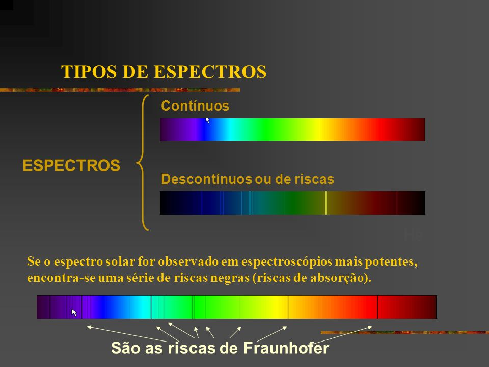 ESPECTROS Contínuos Descontínuos ou de riscas He TIPOS DE ESPECTROS Se o espectro solar for observado em espectroscópios mais potentes, encontra-se um