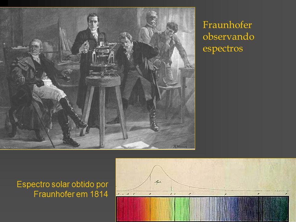 Espectro solar obtido por Fraunhofer em 1814 Fraunhofer observando espectros