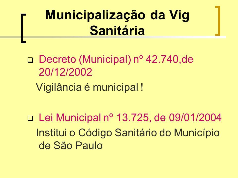 Municipalização da Vig Sanitária Decreto (Municipal) nº 42.740,de 20/12/2002 Vigilância é municipal ! Lei Municipal nº 13.725, de 09/01/2004 Institui