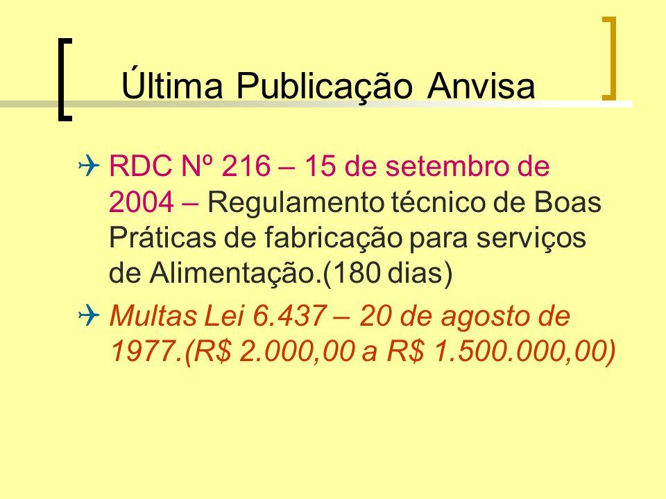 Última Publicação Anvisa RDC Nº 216 – 15 de setembro de 2004 – Regulamento técnico de Boas Práticas de fabricação para serviços de Alimentação.(180 di