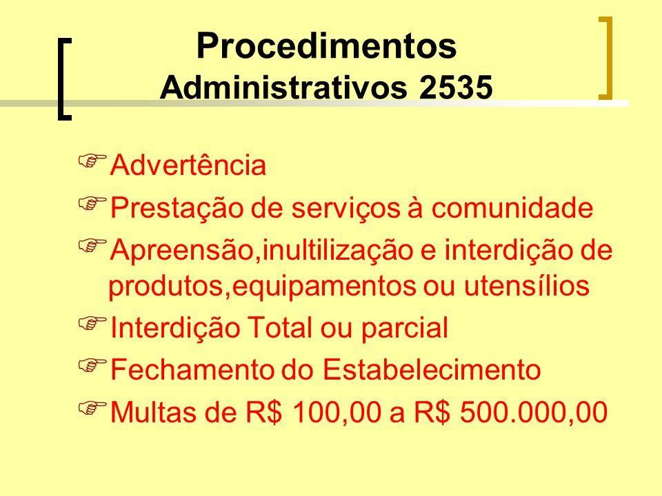 Procedimentos Administrativos 2535 Advertência Prestação de serviços à comunidade Apreensão,inultilização e interdição de produtos,equipamentos ou ute