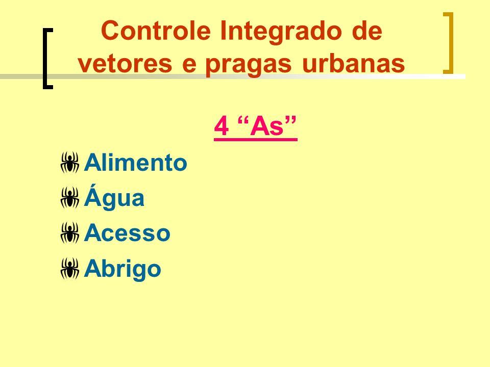 Controle Integrado de vetores e pragas urbanas 4 As Alimento Água Acesso Abrigo