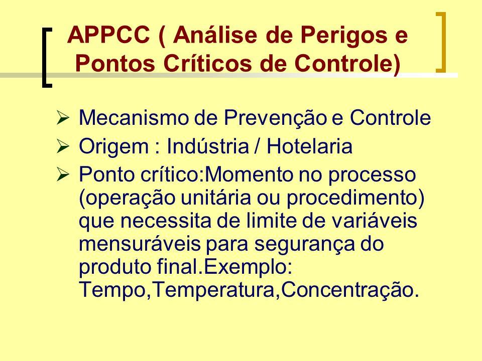 APPCC ( Análise de Perigos e Pontos Críticos de Controle) Mecanismo de Prevenção e Controle Origem : Indústria / Hotelaria Ponto crítico:Momento no pr