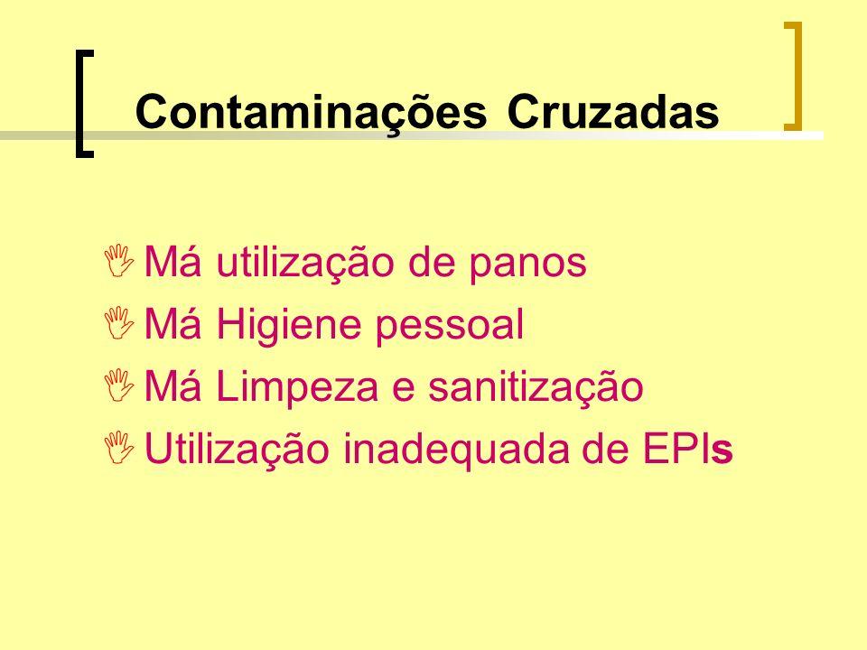 Contaminações Cruzadas Má utilização de panos Má Higiene pessoal Má Limpeza e sanitização Utilização inadequada de EPIs