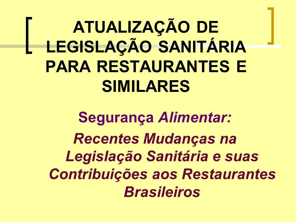 ATUALIZAÇÃO DE LEGISLAÇÃO SANITÁRIA PARA RESTAURANTES E SIMILARES Segurança Alimentar: Recentes Mudanças na Legislação Sanitária e suas Contribuições