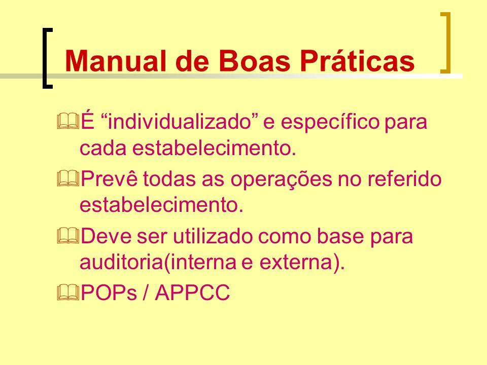 Manual de Boas Práticas É individualizado e específico para cada estabelecimento. Prevê todas as operações no referido estabelecimento. Deve ser utili