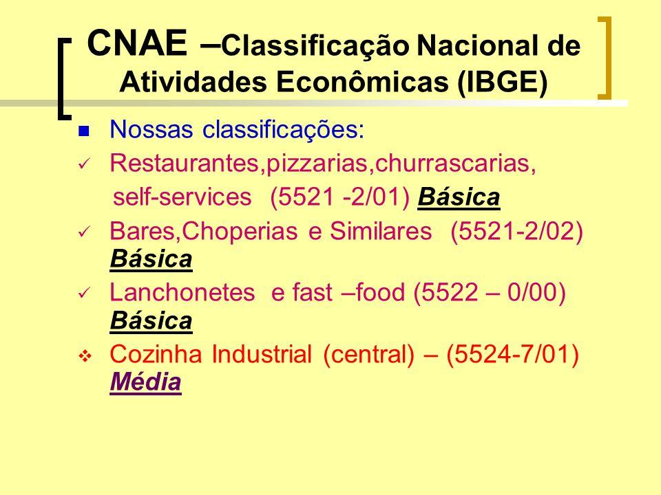 CNAE – Classificação Nacional de Atividades Econômicas (IBGE) Nossas classificações: Restaurantes,pizzarias,churrascarias, self-services (5521 -2/01)
