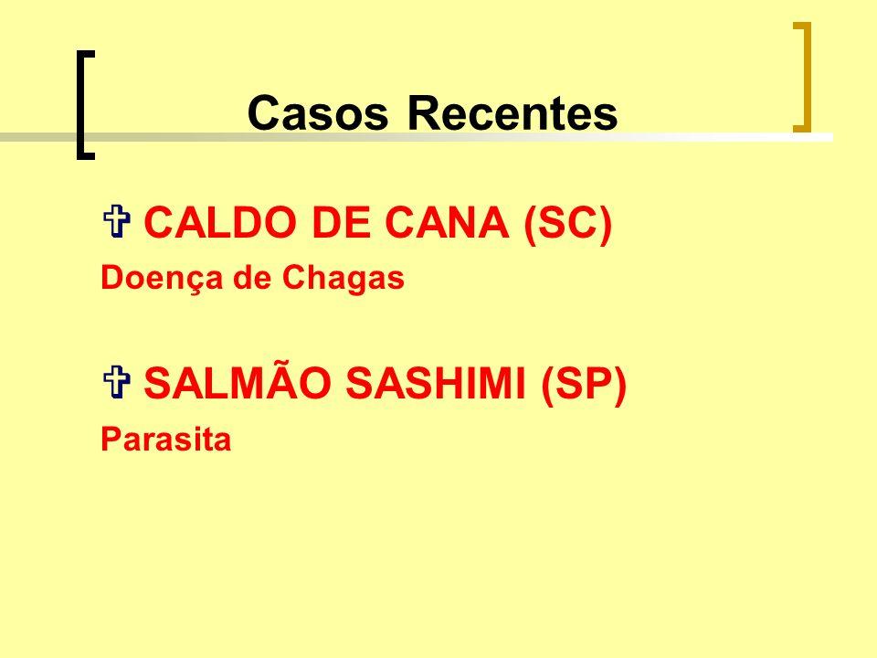 Casos Recentes CALDO DE CANA (SC) Doença de Chagas SALMÃO SASHIMI (SP) Parasita