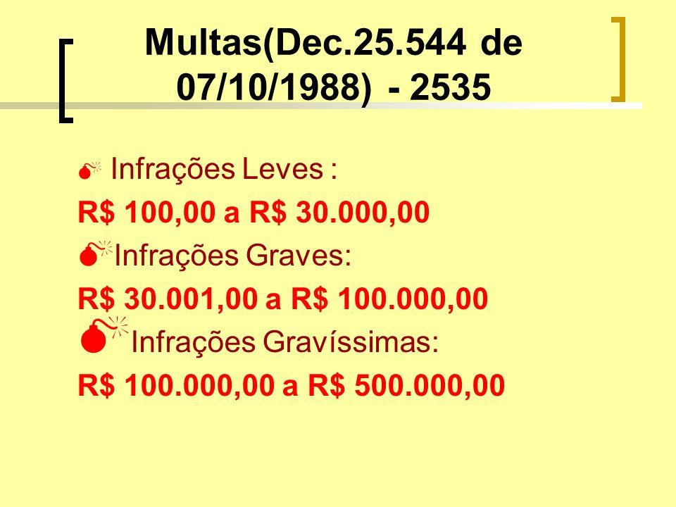 Multas(Dec.25.544 de 07/10/1988) - 2535 Infrações Leves : R$ 100,00 a R$ 30.000,00 Infrações Graves: R$ 30.001,00 a R$ 100.000,00 Infrações Gravíssima