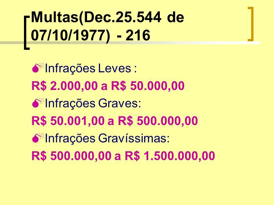 Multas(Dec.25.544 de 07/10/1977) - 216 Infrações Leves : R$ 2.000,00 a R$ 50.000,00 Infrações Graves: R$ 50.001,00 a R$ 500.000,00 Infrações Gravíssim