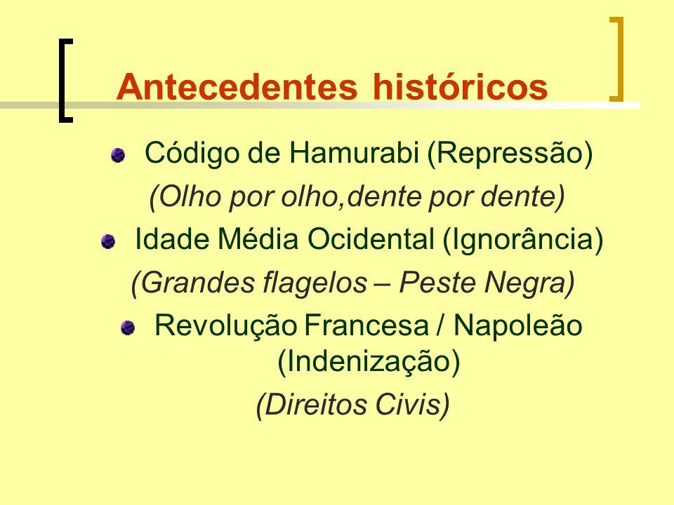 Antecedentes históricos Código de Hamurabi (Repressão) (Olho por olho,dente por dente) Idade Média Ocidental (Ignorância) (Grandes flagelos – Peste Ne