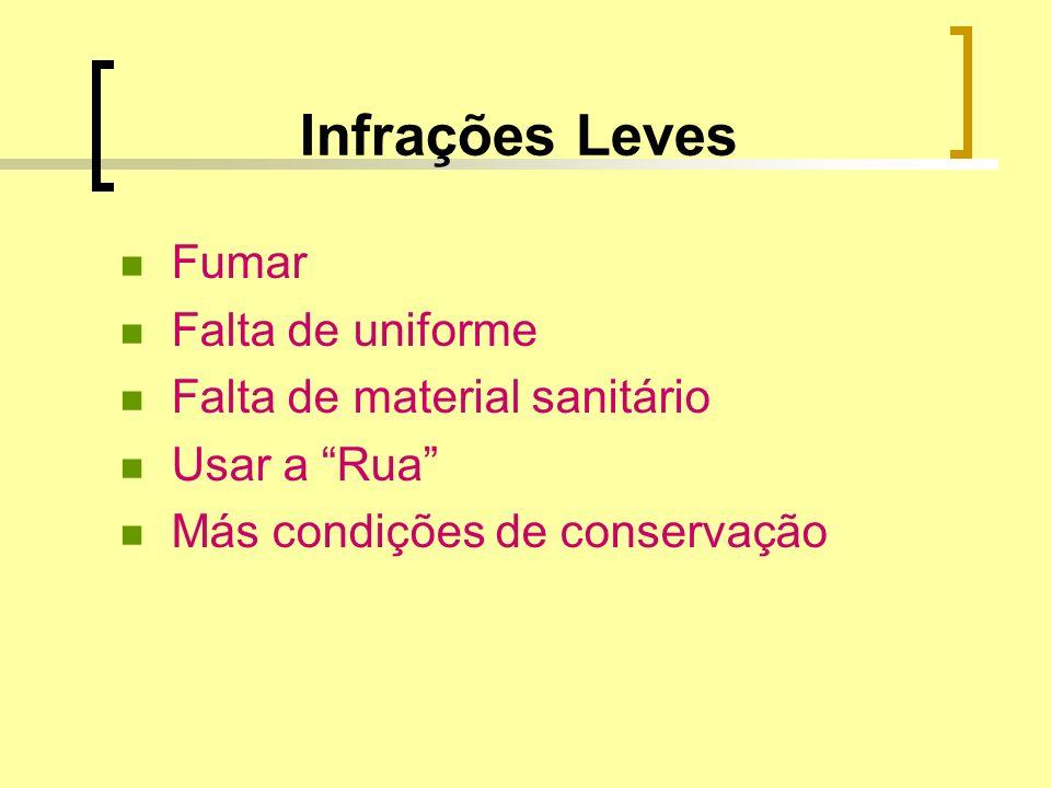 Infrações Leves Fumar Falta de uniforme Falta de material sanitário Usar a Rua Más condições de conservação