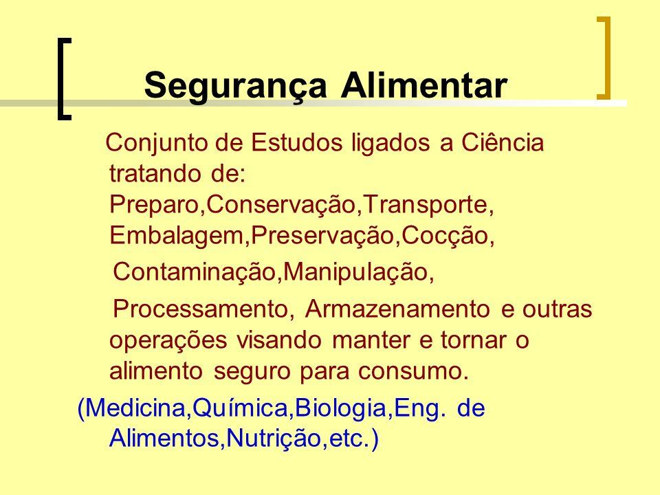 Segurança Alimentar Conjunto de Estudos ligados a Ciência tratando de: Preparo,Conservação,Transporte, Embalagem,Preservação,Cocção, Contaminação,Mani