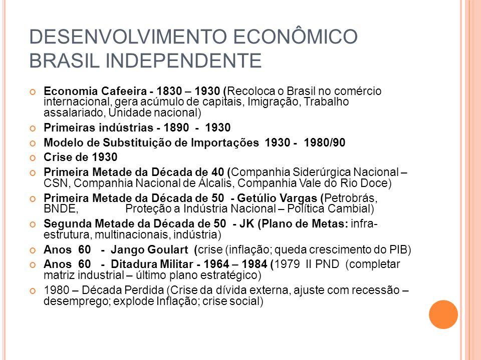DESENVOLVIMENTO ECONÔMICO BRASIL INDEPENDENTE Economia Cafeeira - 1830 – 1930 (Recoloca o Brasil no comércio internacional, gera acúmulo de capitais,
