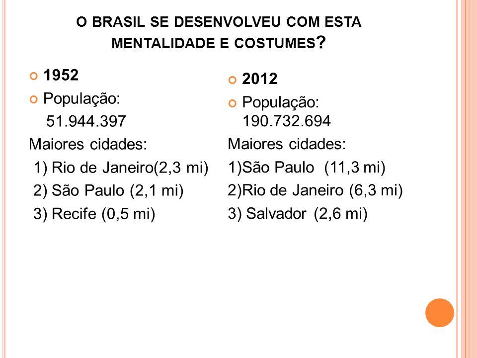 O BRASIL SE DESENVOLVEU COM ESTA MENTALIDADE E COSTUMES ? 1952 População: 51.944.397 Maiores cidades: 1) Rio de Janeiro(2,3 mi) 2) São Paulo (2,1 mi)