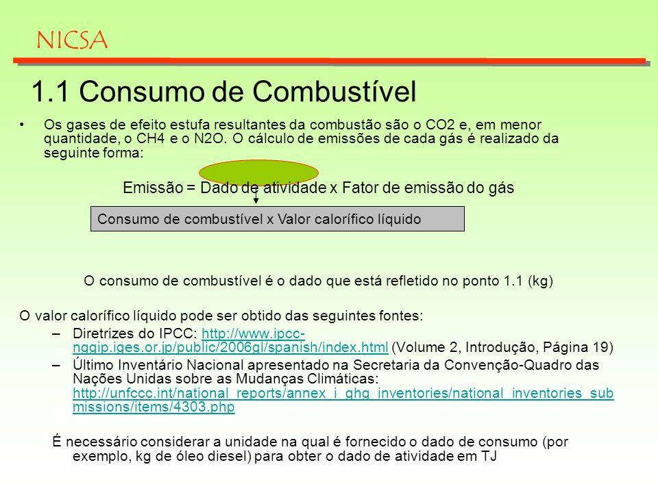 Consumo de combustível x Valor calorífico líquido 1.1 Consumo de Combustível NICSA Os gases de efeito estufa resultantes da combustão são o CO2 e, em