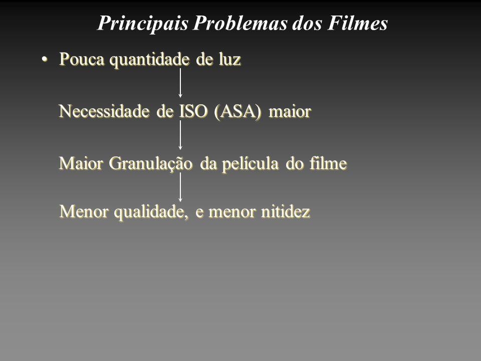 Principais Problemas dos Filmes Pouca quantidade de luzPouca quantidade de luz Necessidade de ISO (ASA) maior Maior Granulação da película do filme Me