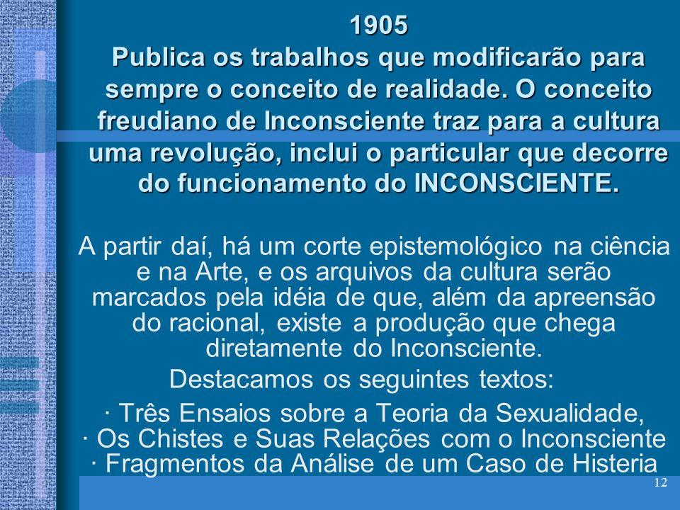 12 1905 Publica os trabalhos que modificarão para sempre o conceito de realidade. O conceito freudiano de Inconsciente traz para a cultura uma revoluç