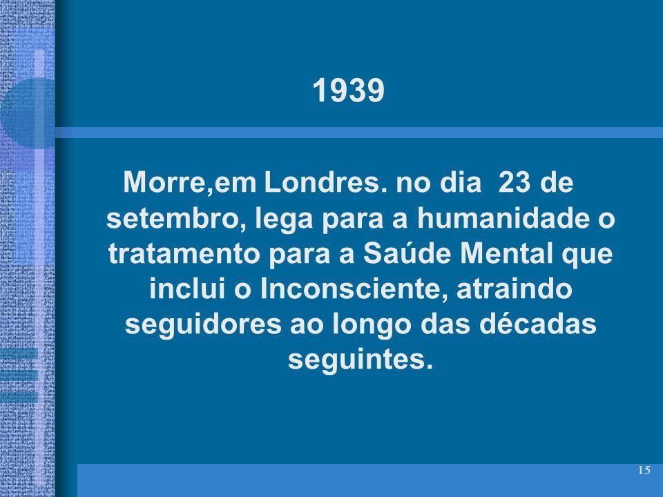 15 1939 Morre,em Londres. no dia 23 de setembro, lega para a humanidade o tratamento para a Saúde Mental que inclui o Inconsciente, atraindo seguidore