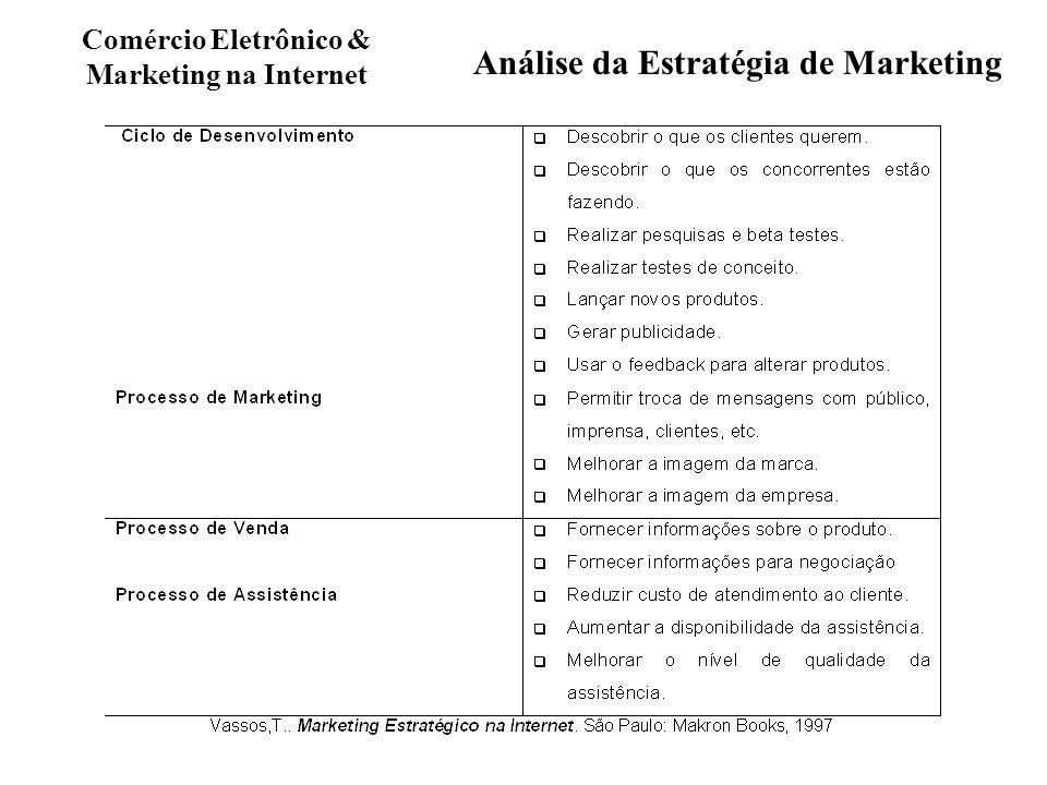 Comércio Eletrônico & Marketing na Internet Análise da Estratégia de Marketing