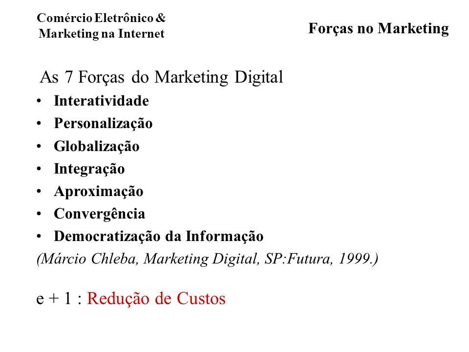 Comércio Eletrônico & Marketing na Internet Forças no Marketing As 7 Forças do Marketing Digital Interatividade Personalização Globalização Integração
