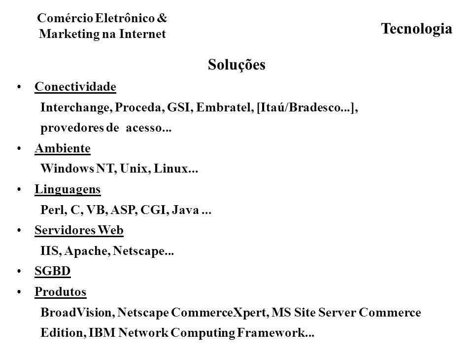 Comércio Eletrônico & Marketing na Internet Tecnologia Soluções Conectividade Interchange, Proceda, GSI, Embratel, [Itaú/Bradesco...], provedores de a