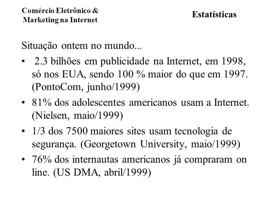 Estatísticas Situação ontem no mundo... 2.3 bilhões em publicidade na Internet, em 1998, só nos EUA, sendo 100 % maior do que em 1997. (PontoCom, junh