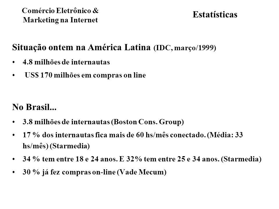 Estatísticas Situação ontem na América Latina (IDC, março/1999) 4.8 milhões de internautas US$ 170 milhões em compras on line No Brasil... 3.8 milhões