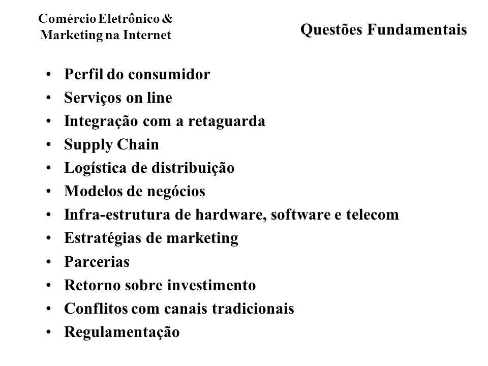 Questões Fundamentais Perfil do consumidor Serviços on line Integração com a retaguarda Supply Chain Logística de distribuição Modelos de negócios Inf