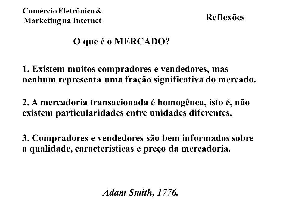 Reflexões O que é o MERCADO? Adam Smith, 1776. 1. Existem muitos compradores e vendedores, mas nenhum representa uma fração significativa do mercado.