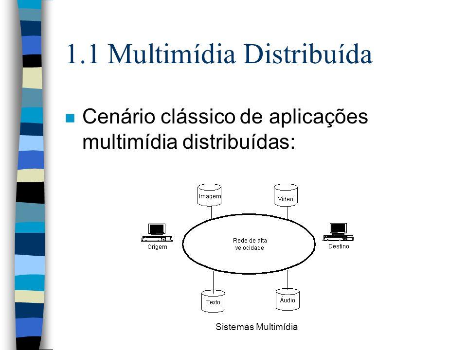 Sistemas Multimídia 1.1 Multimídia Distribuída n Cenário clássico de aplicações multimídia distribuídas: