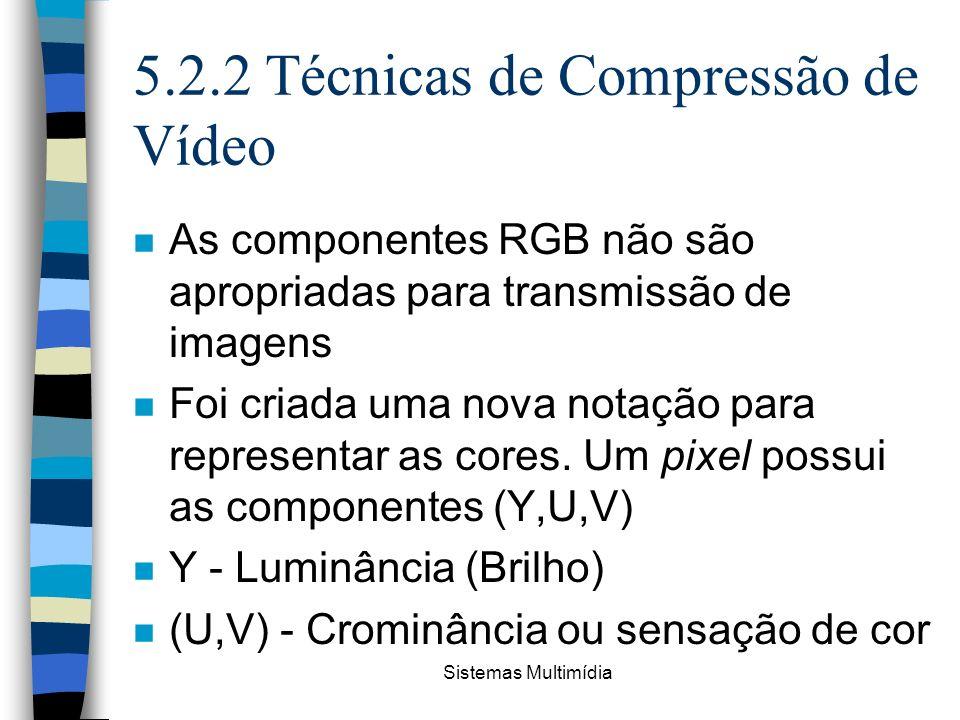 Sistemas Multimídia 5.2.2 Técnicas de Compressão de Vídeo n As componentes RGB não são apropriadas para transmissão de imagens n Foi criada uma nova n
