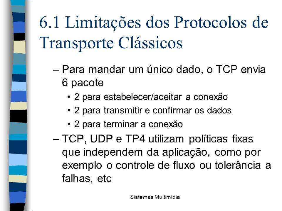 Sistemas Multimídia 6.1 Limitações dos Protocolos de Transporte Clássicos –Para mandar um único dado, o TCP envia 6 pacote 2 para estabelecer/aceitar