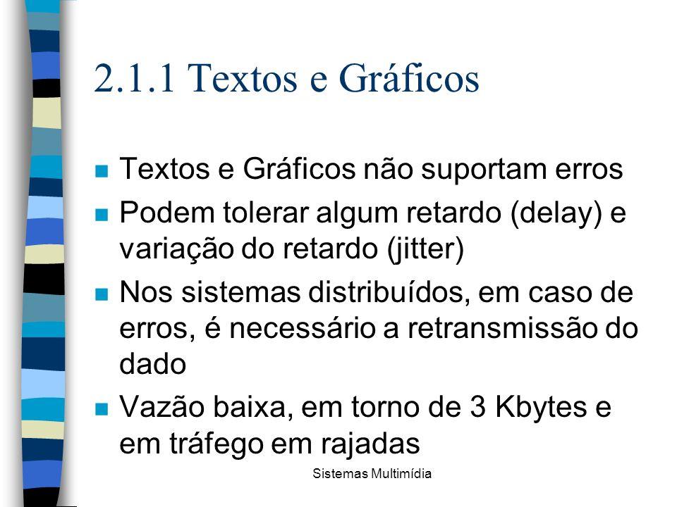 Sistemas Multimídia 2.1.1 Textos e Gráficos n Textos e Gráficos não suportam erros n Podem tolerar algum retardo (delay) e variação do retardo (jitter