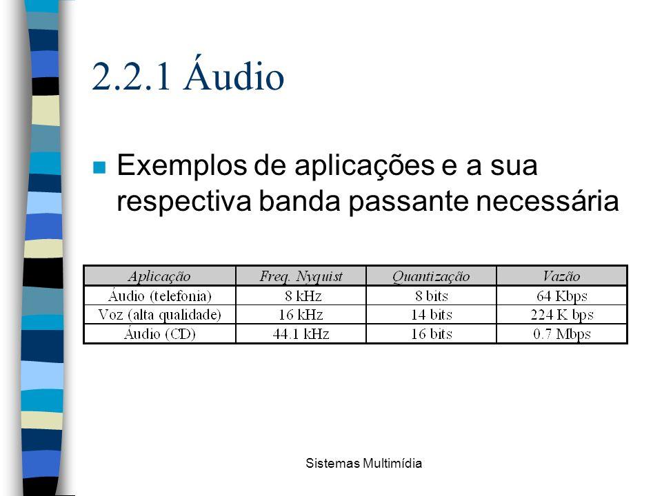 Sistemas Multimídia 2.2.1 Áudio n Exemplos de aplicações e a sua respectiva banda passante necessária