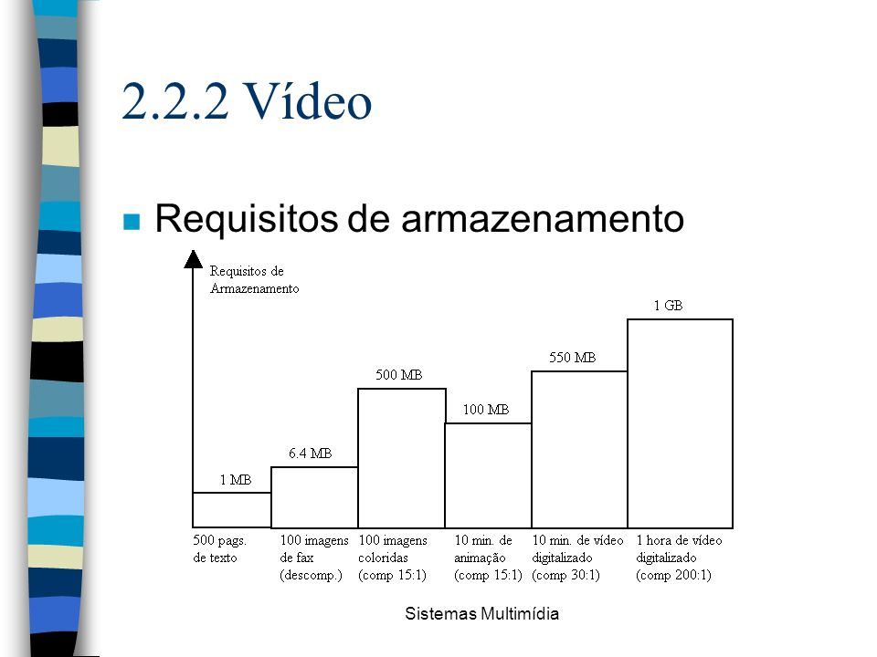 Sistemas Multimídia 2.2.2 Vídeo n Requisitos de armazenamento