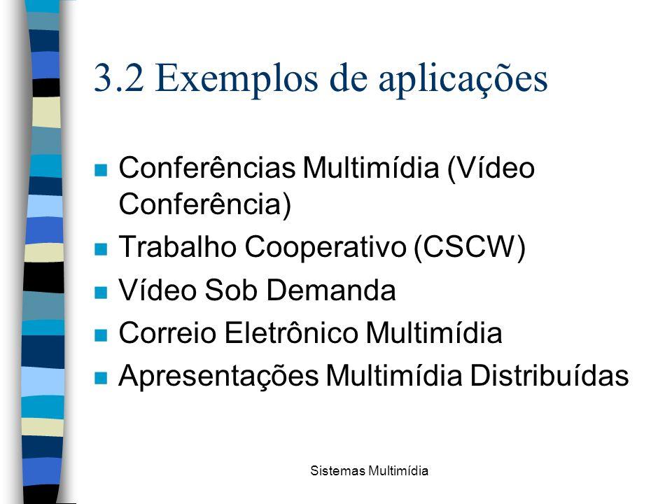 Sistemas Multimídia 3.2 Exemplos de aplicações n Conferências Multimídia (Vídeo Conferência) n Trabalho Cooperativo (CSCW) n Vídeo Sob Demanda n Corre