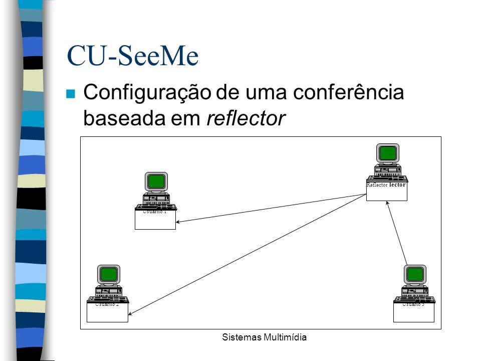 Sistemas Multimídia CU-SeeMe n Configuração de uma conferência baseada em reflector Usuáriio 2Usuário 3 Reflector lector Usuáriio 1