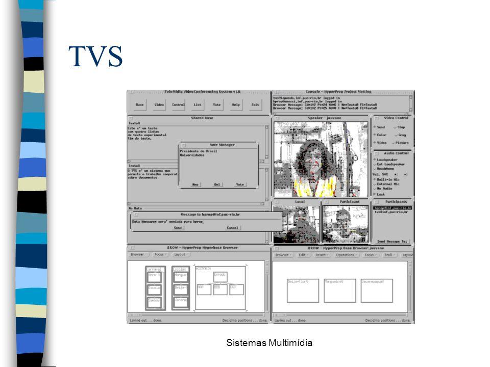 Sistemas Multimídia TVS