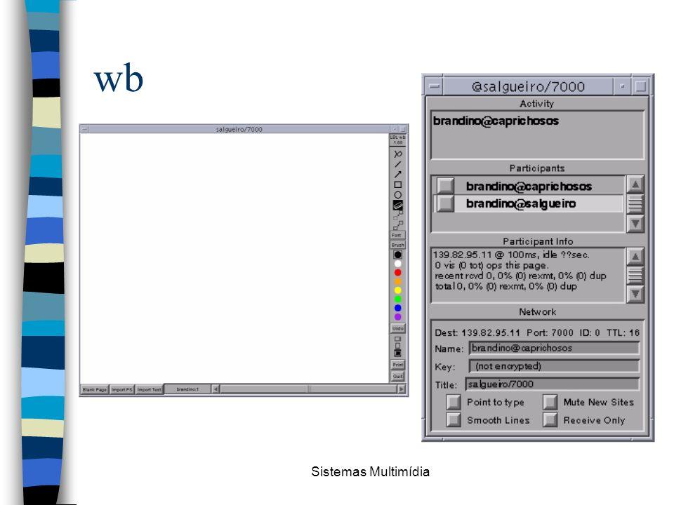 Sistemas Multimídia wb